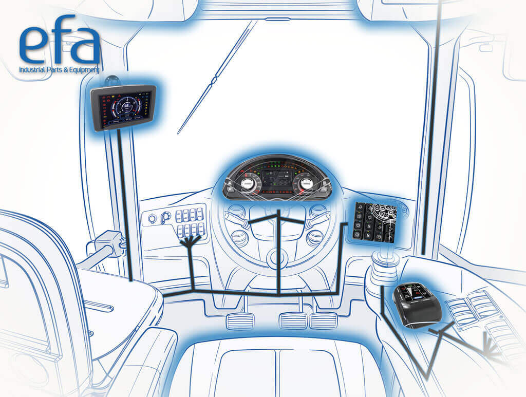 Gamme Ama instrumentation CAN Bus