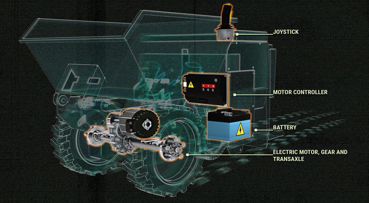 traction-électrique efa