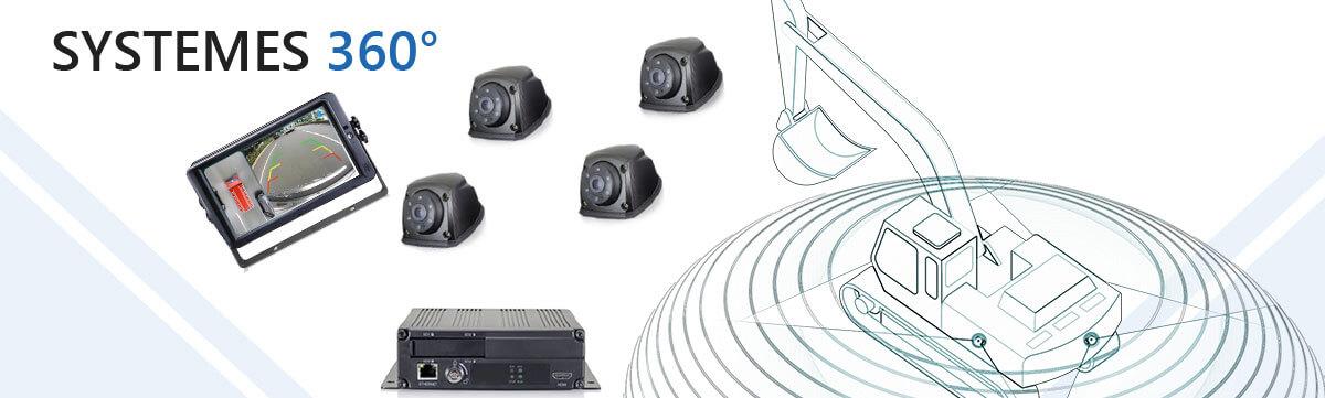 Vidéos à 360 degrés avec plusieurs caméras simulant une vue de type satellite et évitant les angles morts